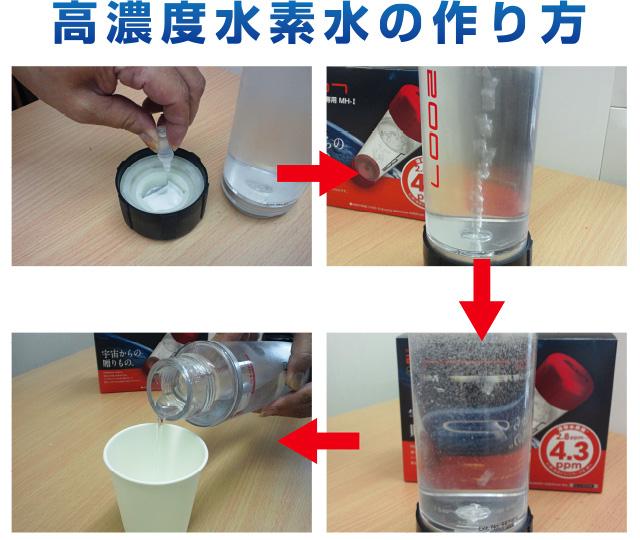 高濃度水素水の作り方